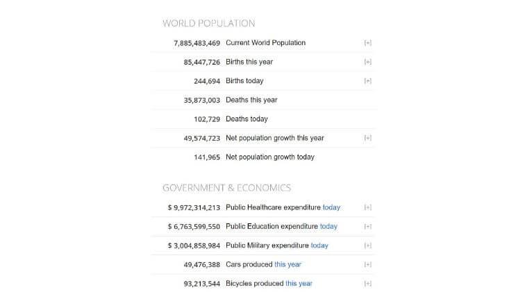 world population coronavirus